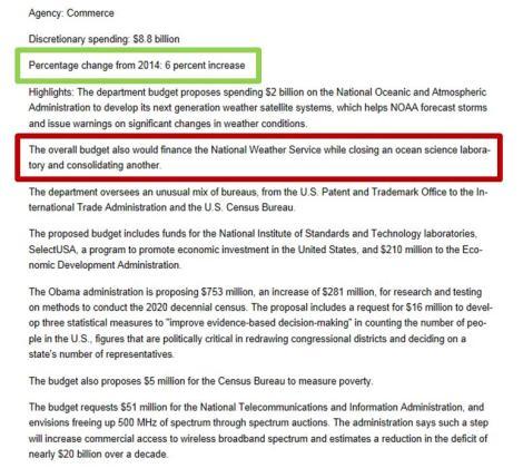 http://news.yahoo.com/agency-agency-summary-obama-budget-164453178.html