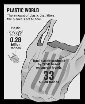 Infographic via Nature/Rochman, Browne et al. 2013