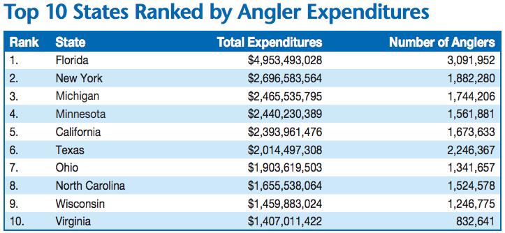 expendituretable