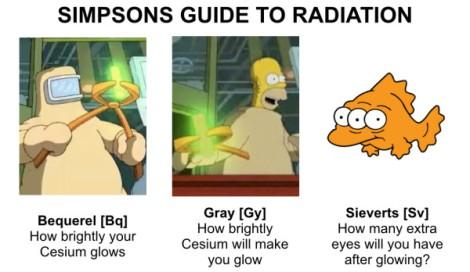 RadiationGuide1-600x348