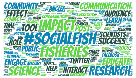 Word cloud of abstracts from Fisheries Science in 140 Characters – the Role of Social Media in Our Science.