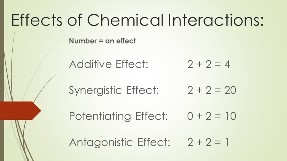 Effects of Chemical Interactions